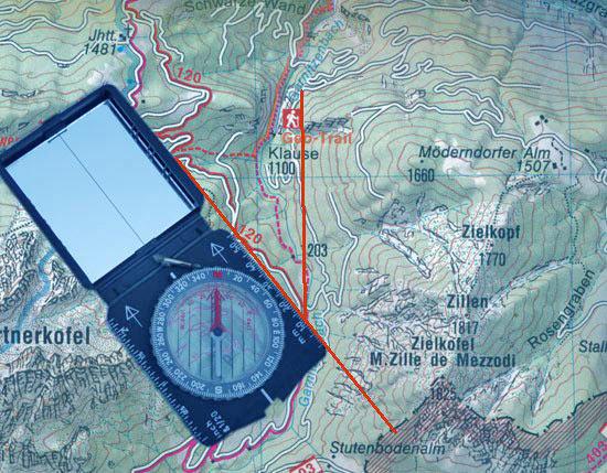 Richting bepalen met een kompas